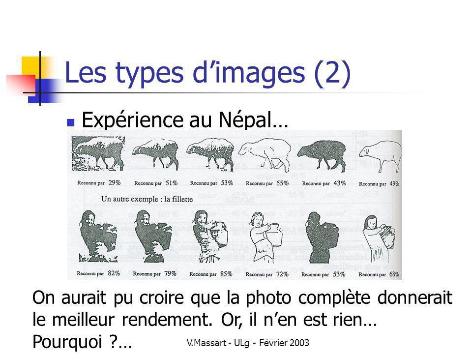 V.Massart - ULg - Février 2003 Les types dimages (2) Expérience au Népal… On aurait pu croire que la photo complète donnerait le meilleur rendement. O