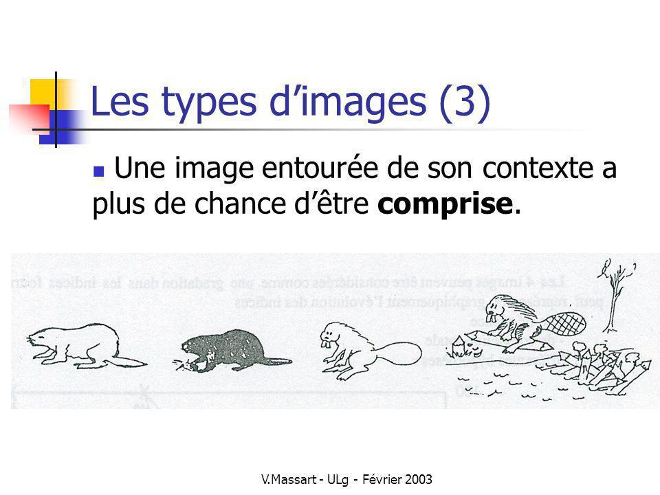 V.Massart - ULg - Février 2003 Les types dimages (3) Une image entourée de son contexte a plus de chance dêtre comprise.