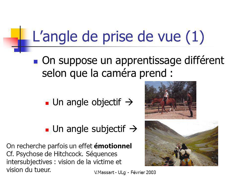 V.Massart - ULg - Février 2003 Langle de prise de vue (2a) Lapprentissage de capacités sensori- motrices (nœuds) est plus efficace avec prise de vue… Objective .