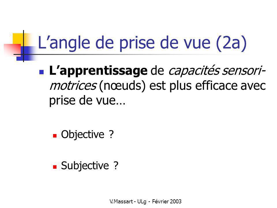 V.Massart - ULg - Février 2003 Langle de prise de vue (2b) Lapprentissage de capacités sensori- motrices (nœuds) est plus efficace avec prise de vue… Objective Subjective