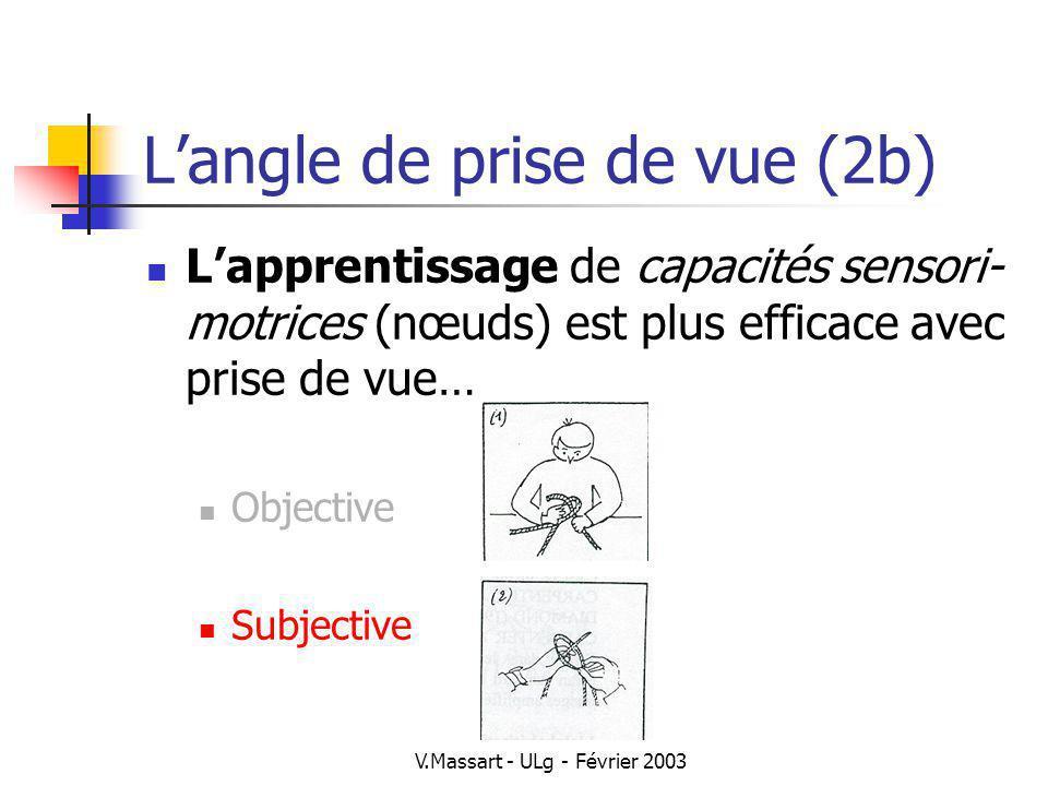 V.Massart - ULg - Février 2003 Langle de prise de vue (3a) Lapprentissage de comportements globaux (soins infirmiers) est plus efficace si la prise de vue est… Objective .