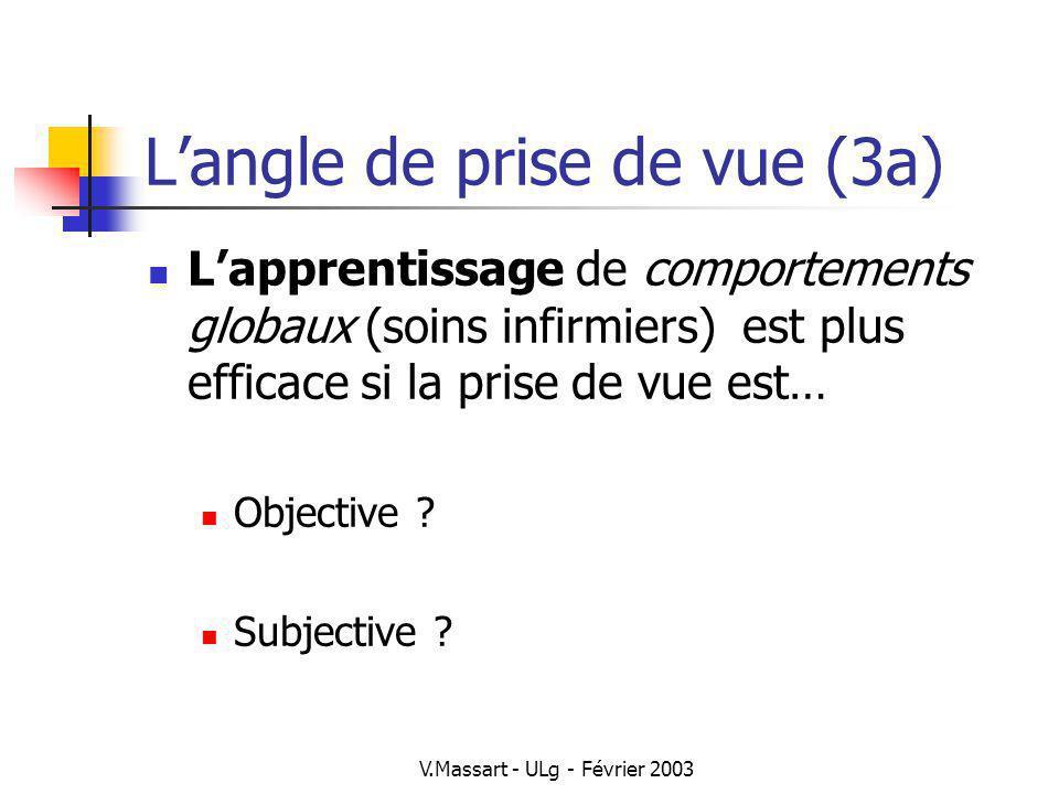 V.Massart - ULg - Février 2003 Langle de prise de vue (3b) Lapprentissage de comportements globaux (soins infirmiers) est plus efficace si la prise de vue est… Objective Subjective