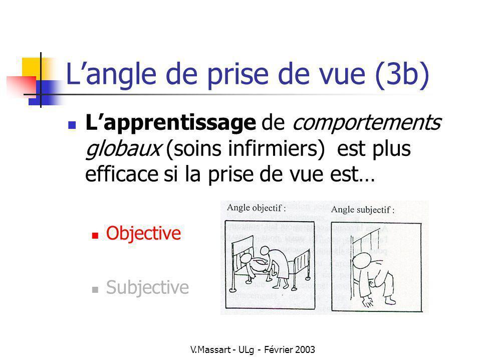 V.Massart - ULg - Février 2003 Langle de prise de vue (3b) Lapprentissage de comportements globaux (soins infirmiers) est plus efficace si la prise de