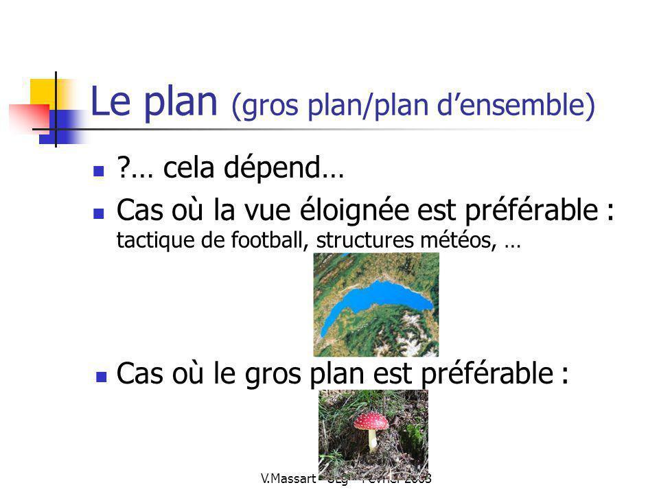 V.Massart - ULg - Février 2003 Le plan (gros plan/plan densemble) ?… cela dépend… Cas où la vue éloignée est préférable : tactique de football, struct