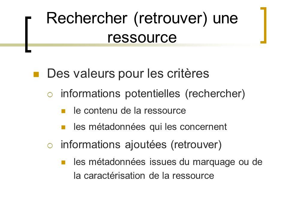 Rechercher (retrouver) une ressource Des valeurs pour les critères informations potentielles (rechercher) le contenu de la ressource les métadonnées qui les concernent informations ajoutées (retrouver) les métadonnées issues du marquage ou de la caractérisation de la ressource