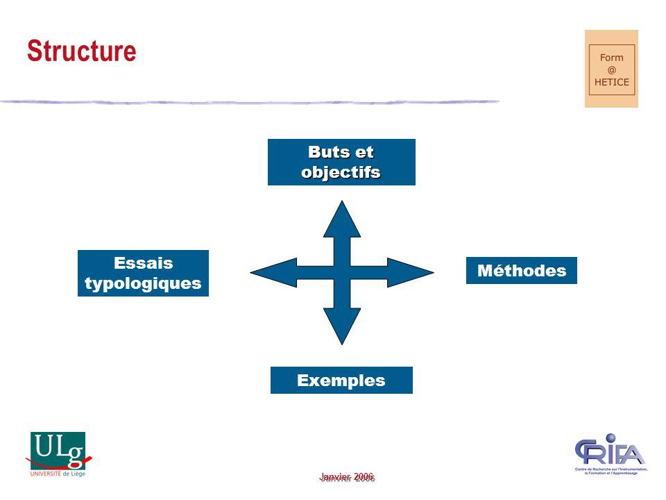 Janvier 2006 Buts et objectifs Méthodes Exemples Essais typologiques Structure