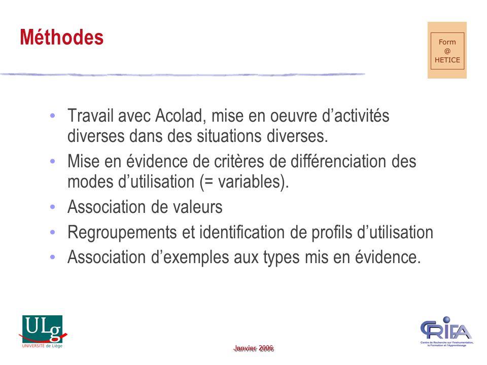 Janvier 2006 Travail avec Acolad, mise en oeuvre dactivités diverses dans des situations diverses.