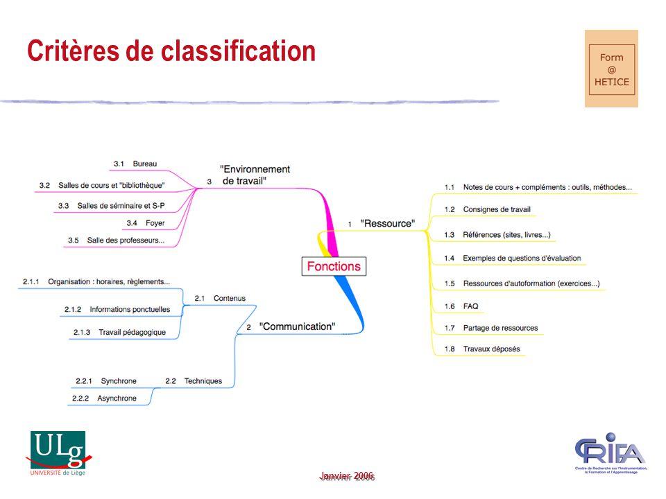 Janvier 2006 Critères de classification