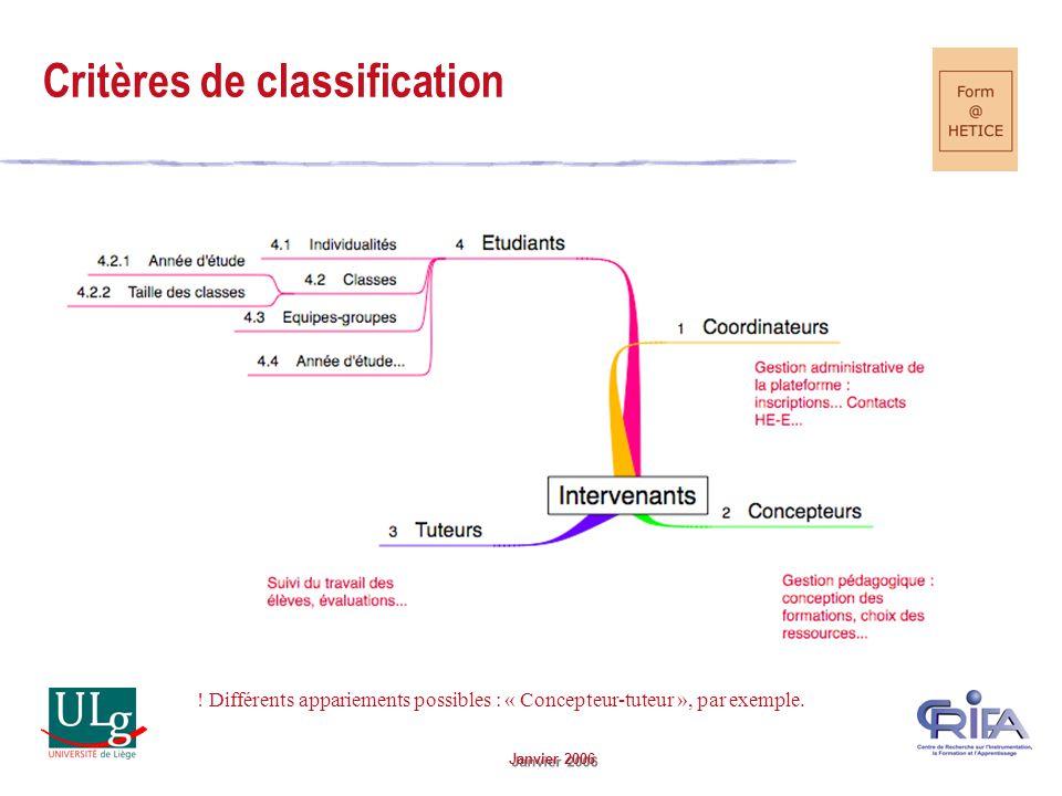 Janvier 2006 Critères de classification .