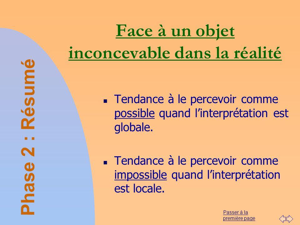 Passer à la première page Face à un objet inconcevable dans la réalité n Tendance à le percevoir comme possible quand linterprétation est globale. n T
