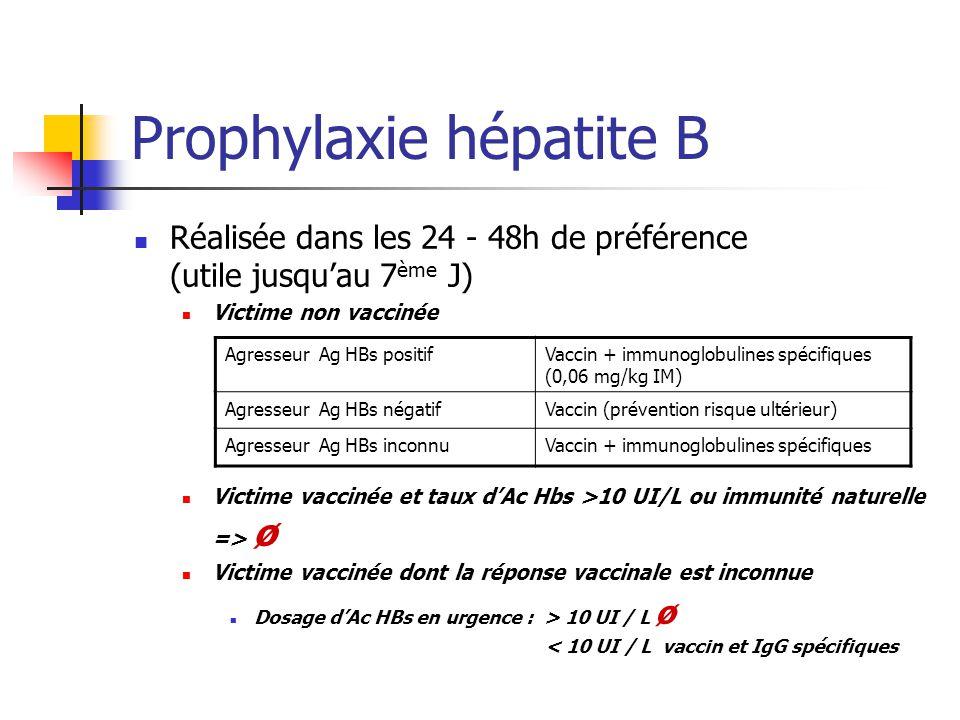 Prophylaxie hépatite B Réalisée dans les 24 - 48h de préférence (utile jusquau 7 ème J) Victime non vaccinée Victime vaccinée et taux dAc Hbs >10 UI/L