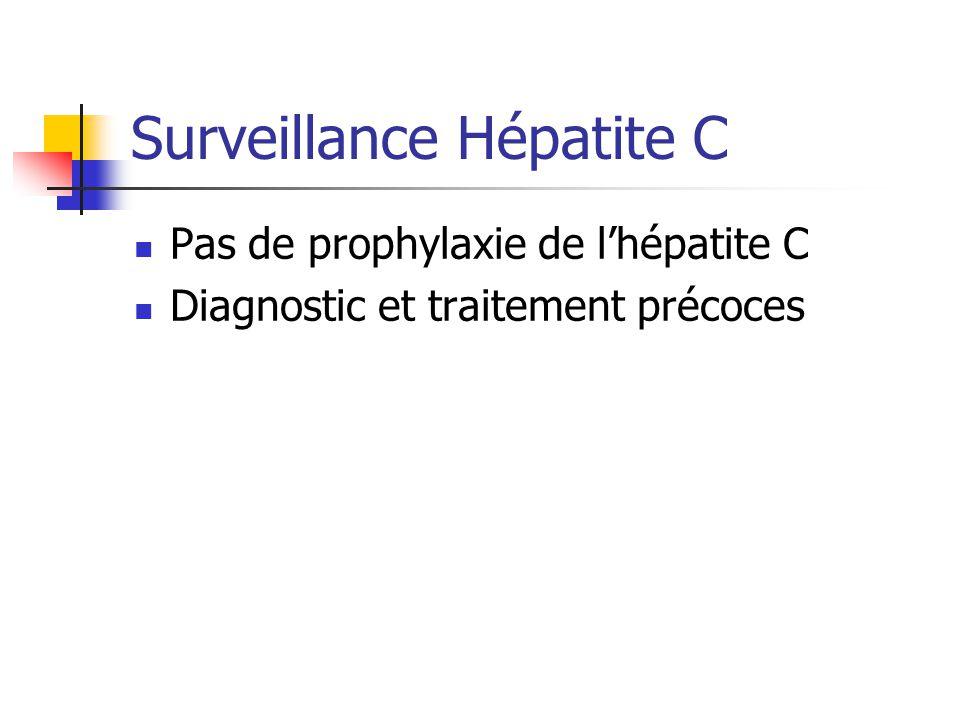 Surveillance Hépatite C Pas de prophylaxie de lhépatite C Diagnostic et traitement précoces