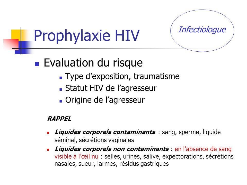 Prophylaxie HIV Evaluation du risque Type dexposition, traumatisme Statut HIV de lagresseur Origine de lagresseur RAPPEL Liquides corporels contaminan