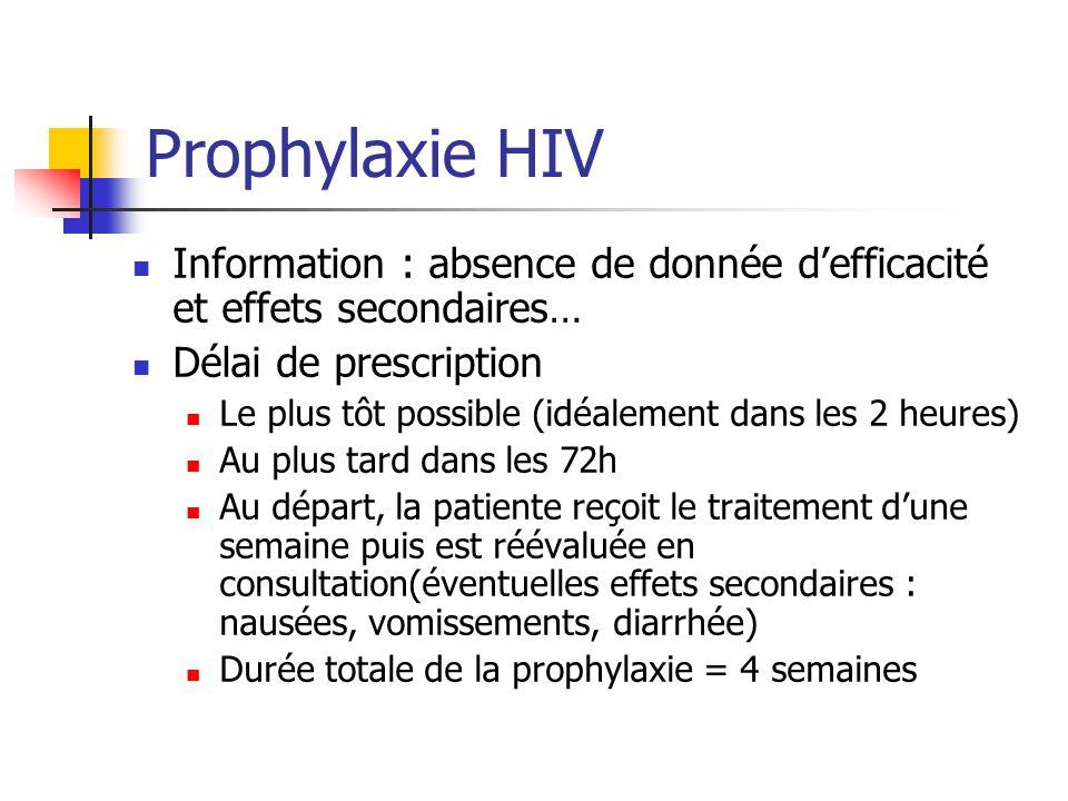 Prophylaxie HIV Information : absence de donnée defficacité et effets secondaires… Délai de prescription Le plus tôt possible (idéalement dans les 2 h