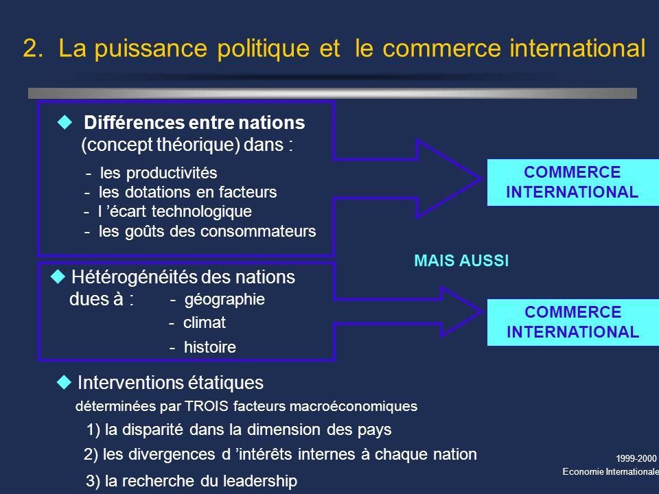 1999-2000 Economie Internationale 2.
