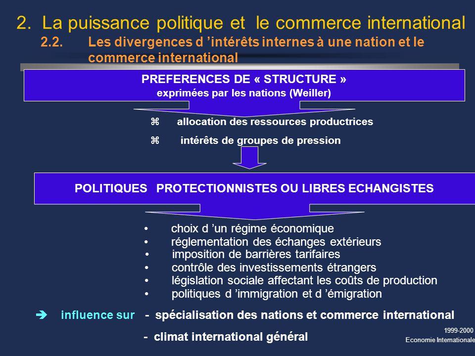 1999-2000 Economie Internationale 2.La puissance politique et le commerce international 2.2.