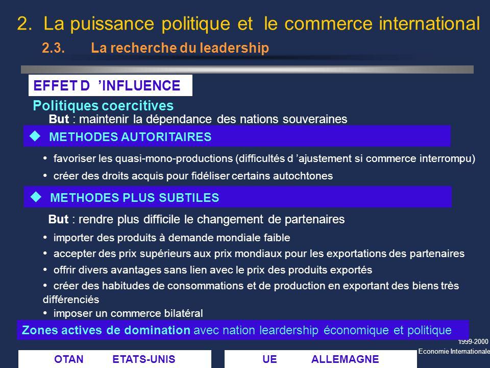 1999-2000 Economie Internationale 2.La puissance politique et le commerce international 2.3.