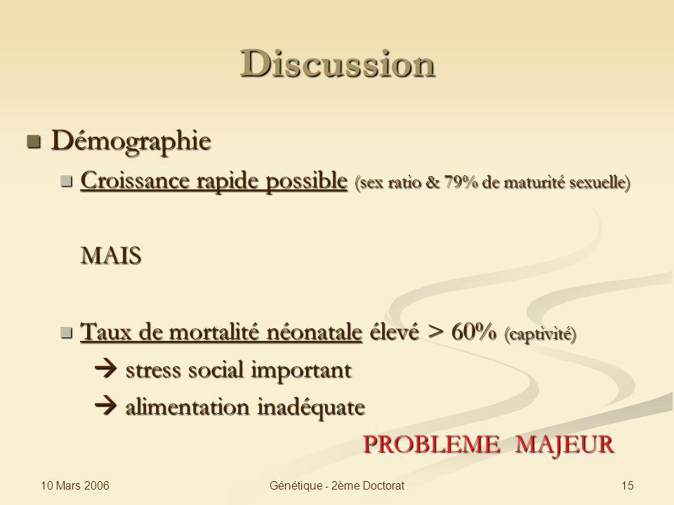 10 Mars 2006 15Génétique - 2ème Doctorat Discussion Démographie Démographie Croissance rapide possible (sex ratio & 79% de maturité sexuelle) Croissan