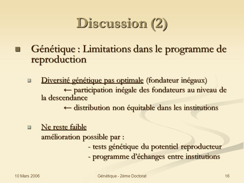 10 Mars 2006 16Génétique - 2ème Doctorat Discussion (2) Génétique : Limitations dans le programme de reproduction Génétique : Limitations dans le prog