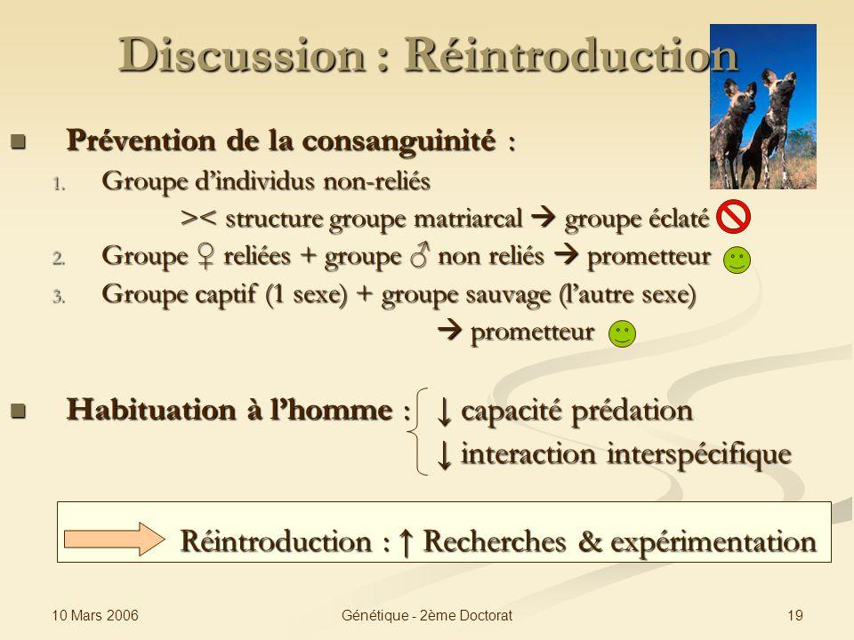 10 Mars 2006 19Génétique - 2ème Doctorat Discussion : Réintroduction Prévention de la consanguinité : Prévention de la consanguinité : 1. Groupe dindi