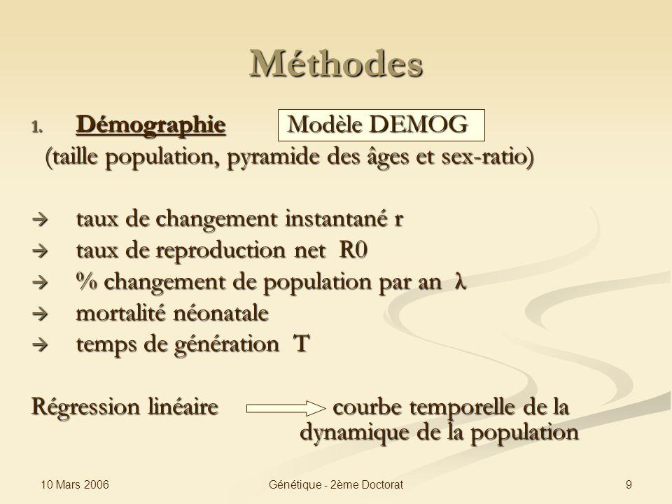 10 Mars 2006 9Génétique - 2ème Doctorat 1. Démographie Modèle DEMOG (taille population, pyramide des âges et sex-ratio) (taille population, pyramide d