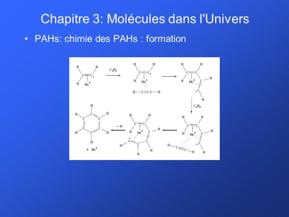 PAHs: chimie des PAHs : formation Chapitre 3: Molécules dans l'Univers