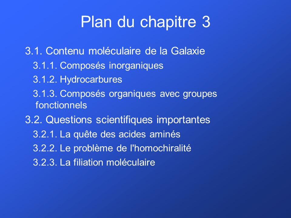 Plan du chapitre 3 3.1. Contenu moléculaire de la Galaxie 3.1.1. Composés inorganiques 3.1.2. Hydrocarbures 3.1.3. Composés organiques avec groupes fo