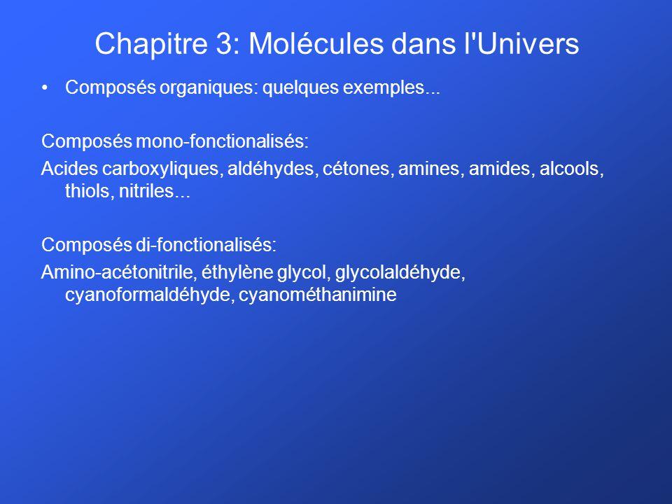 Composés organiques: quelques exemples... Composés mono-fonctionalisés: Acides carboxyliques, aldéhydes, cétones, amines, amides, alcools, thiols, nit