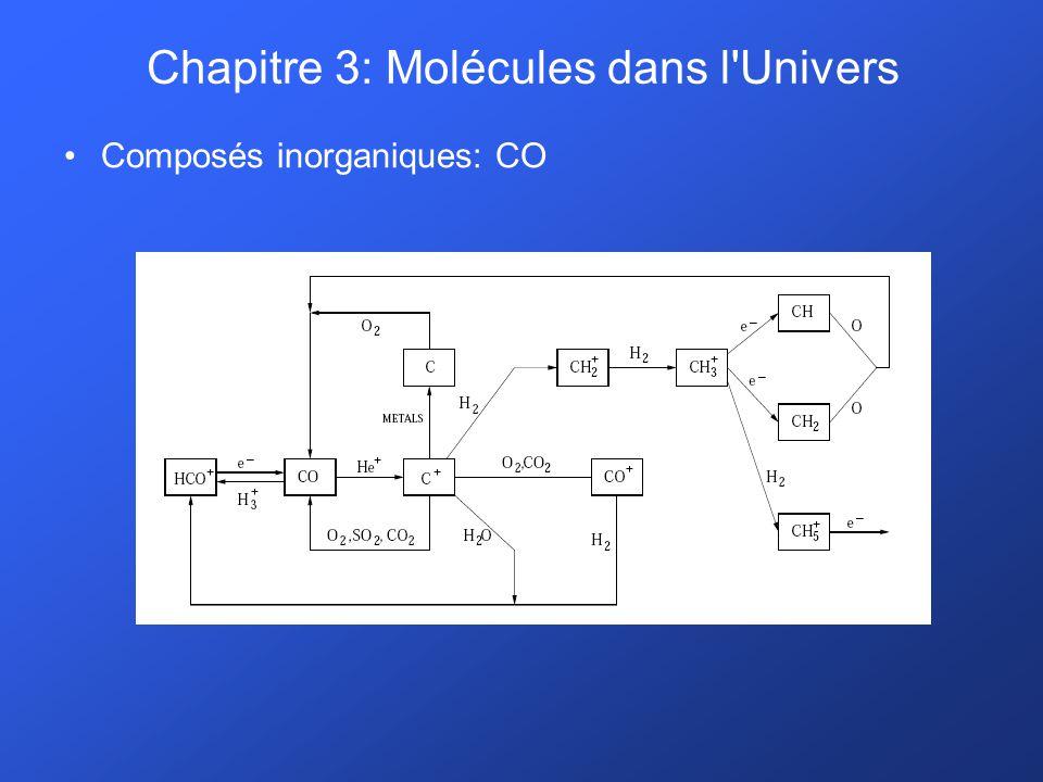 Composés inorganiques: CO Chapitre 3: Molécules dans l'Univers