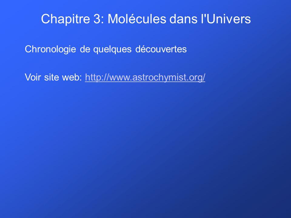 Chronologie de quelques découvertes Voir site web: http://www.astrochymist.org/http://www.astrochymist.org/ Chapitre 3: Molécules dans l'Univers