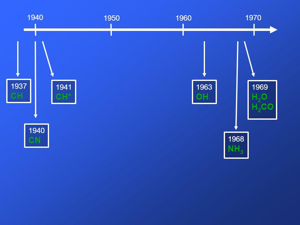1940 1970 19501960 1937 CH 1940 CN 1941 CH + 1963 OH 1968 NH 3 1969 H 2 O H 2 CO