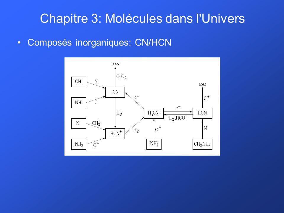 Autres composés organiques: hétérocycles Hydrocarbures cycliques, incluant un hétéroatome (N, O,…) Hétérocycles en biochimie: bases azotées… Purines: A, G Pyrimidine: T, U, C Chapitre 3: Molécules dans l Univers