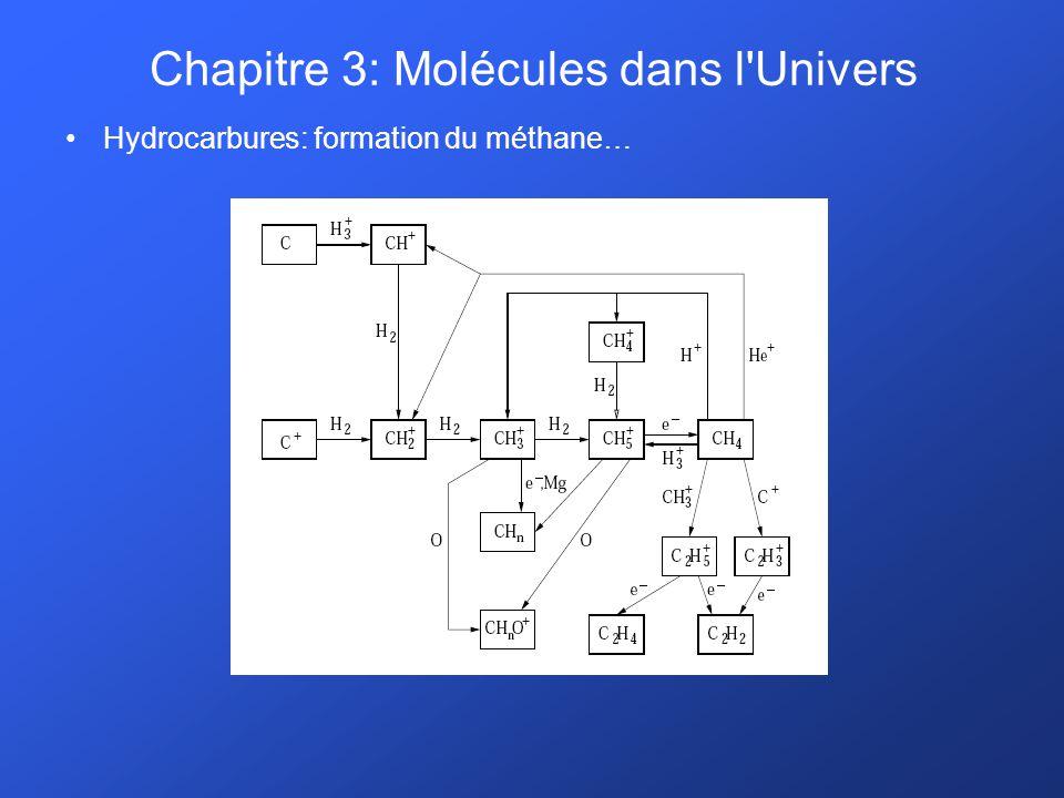 PAHs: chimie des PAHs : réactions bimoléculaires Réaction avec un électron: Réaction déchange de charges: Réaction ion-molécule: Chapitre 3: Molécules dans l Univers