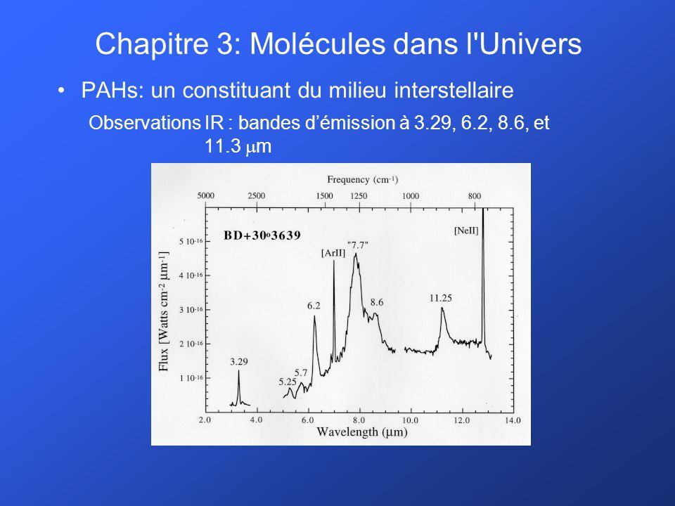 PAHs: un constituant du milieu interstellaire Observations IR : bandes démission à 3.29, 6.2, 8.7, et 11.3 m Dans toutes les directions très répandu Bandes démission intenses très abondant Années 70 : fluorescence, mais molécules non-identifiées Années 80 : hydrocarbures aromatiques polycycliques… Chapitre 3: Molécules dans l Univers