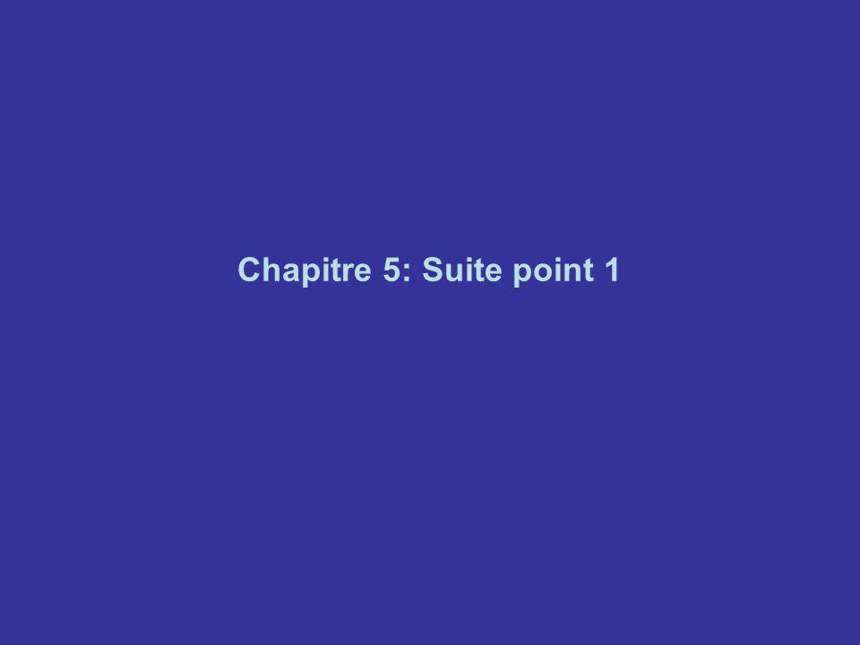 Chapitre 5: Suite point 1
