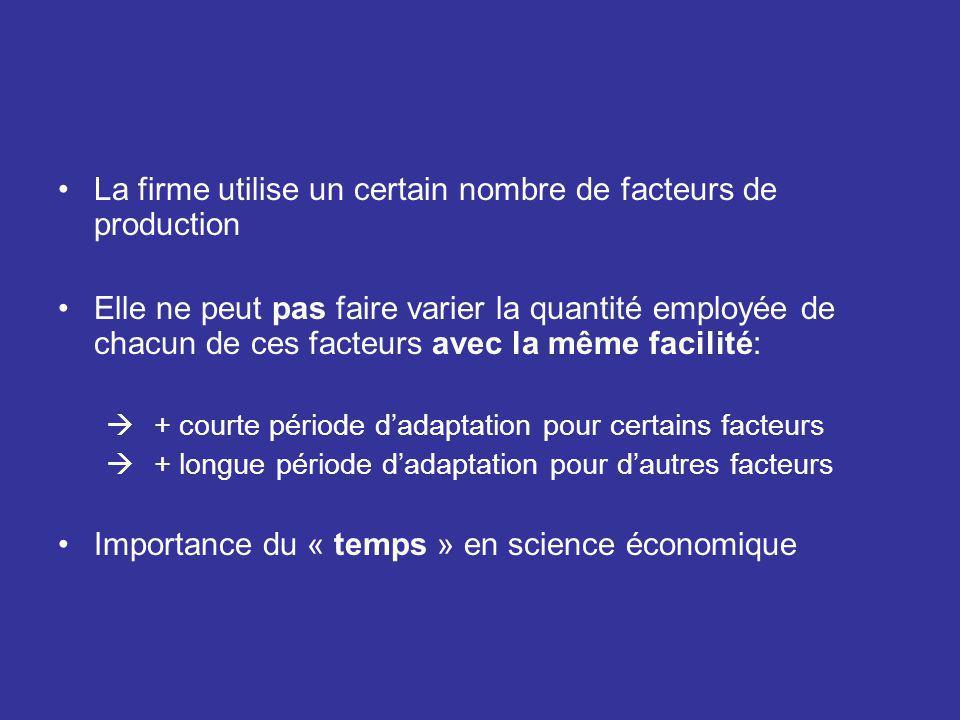 La firme utilise un certain nombre de facteurs de production Elle ne peut pas faire varier la quantité employée de chacun de ces facteurs avec la même