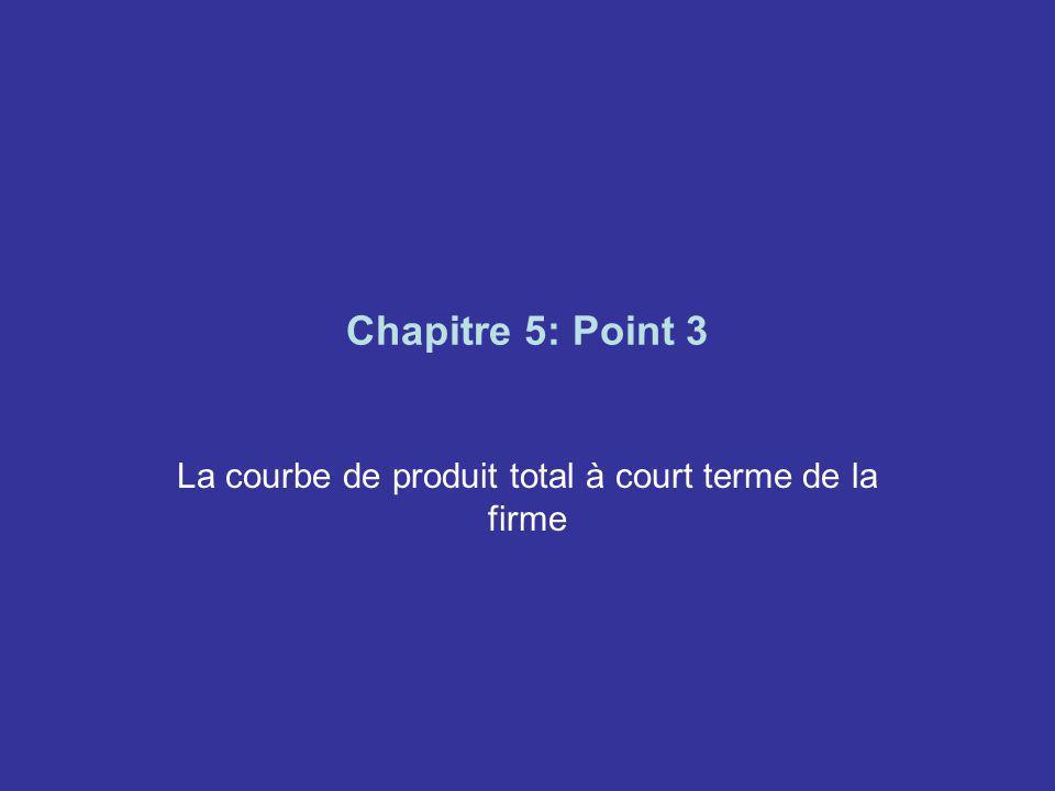 Chapitre 5: Point 3 La courbe de produit total à court terme de la firme