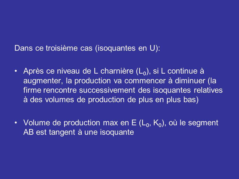 Dans ce troisième cas (isoquantes en U): Après ce niveau de L charnière (L 0 ), si L continue à augmenter, la production va commencer à diminuer (la f