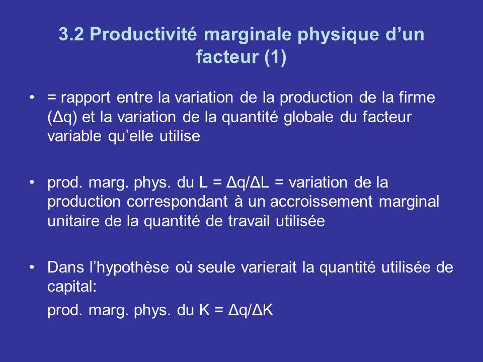 3.2 Productivité marginale physique dun facteur (1) = rapport entre la variation de la production de la firme (Δq) et la variation de la quantité glob