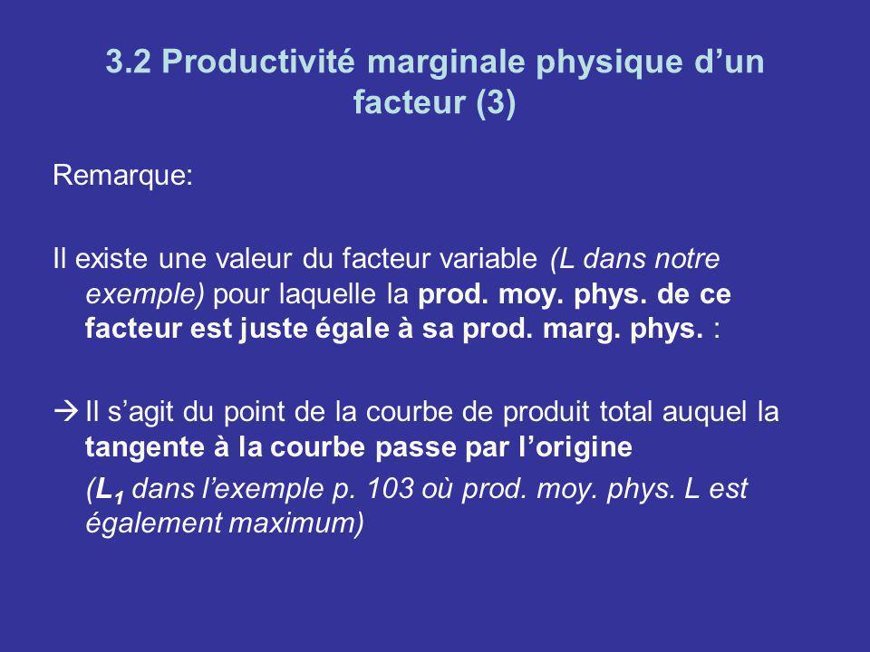 3.2 Productivité marginale physique dun facteur (3) Remarque: Il existe une valeur du facteur variable (L dans notre exemple) pour laquelle la prod. m