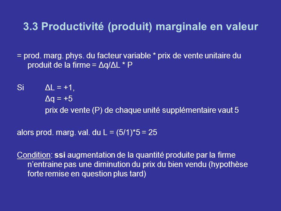 3.3 Productivité (produit) marginale en valeur = prod. marg. phys. du facteur variable * prix de vente unitaire du produit de la firme = Δq/ΔL * P Si
