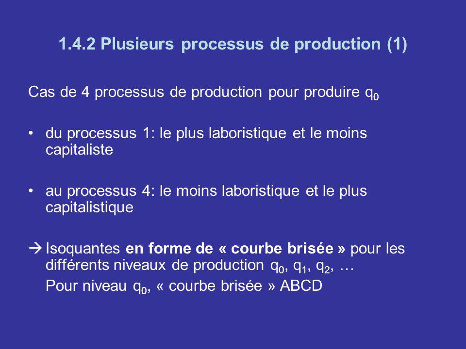 1.4.2 Plusieurs processus de production (1) Cas de 4 processus de production pour produire q 0 du processus 1: le plus laboristique et le moins capita