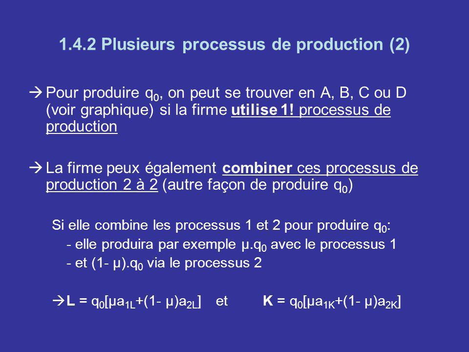 1.4.2 Plusieurs processus de production (2) Pour produire q 0, on peut se trouver en A, B, C ou D (voir graphique) si la firme utilise 1! processus de