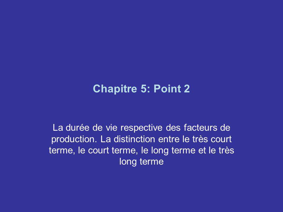 Chapitre 5: Point 2 La durée de vie respective des facteurs de production. La distinction entre le très court terme, le court terme, le long terme et