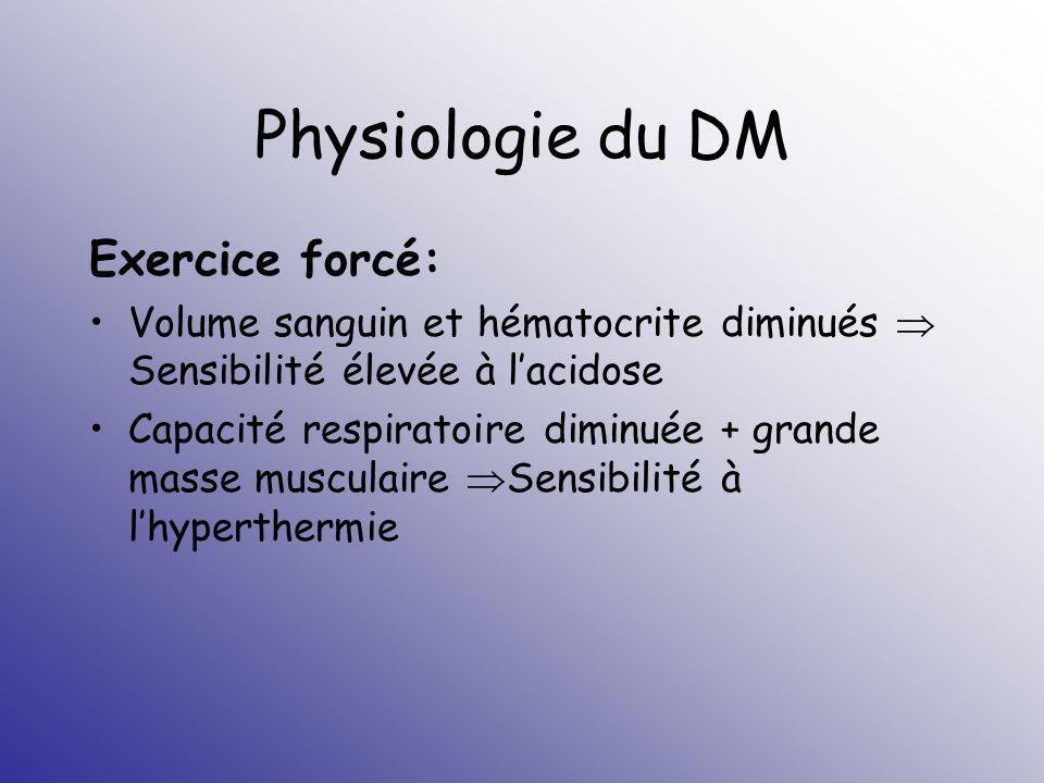 Physiologie du DM Exercice forcé: Volume sanguin et hématocrite diminués Sensibilité élevée à lacidose Capacité respiratoire diminuée + grande masse m