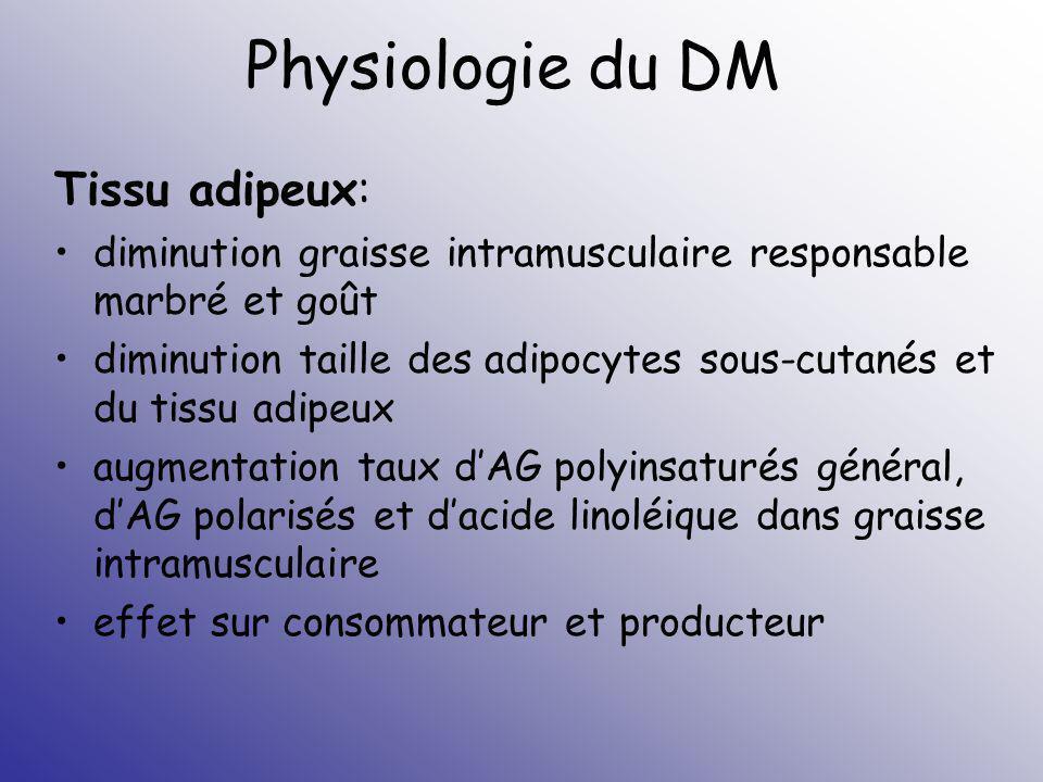 Physiologie du DM Tissu adipeux: diminution graisse intramusculaire responsable marbré et goût diminution taille des adipocytes sous-cutanés et du tis