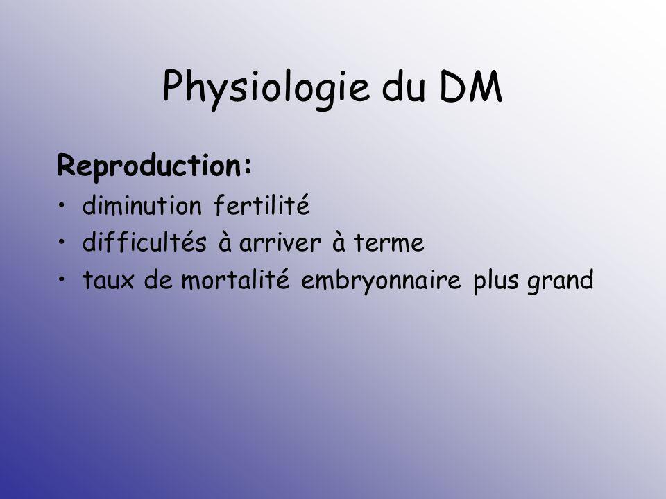 Physiologie du DM Reproduction: diminution fertilité difficultés à arriver à terme taux de mortalité embryonnaire plus grand