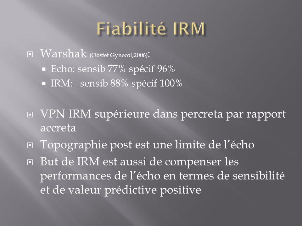 Warshak (Obstet Gynecol,2006) : Echo: sensib 77% spécif 96% IRM: sensib 88% spécif 100% VPN IRM supérieure dans percreta par rapport accreta Topograph
