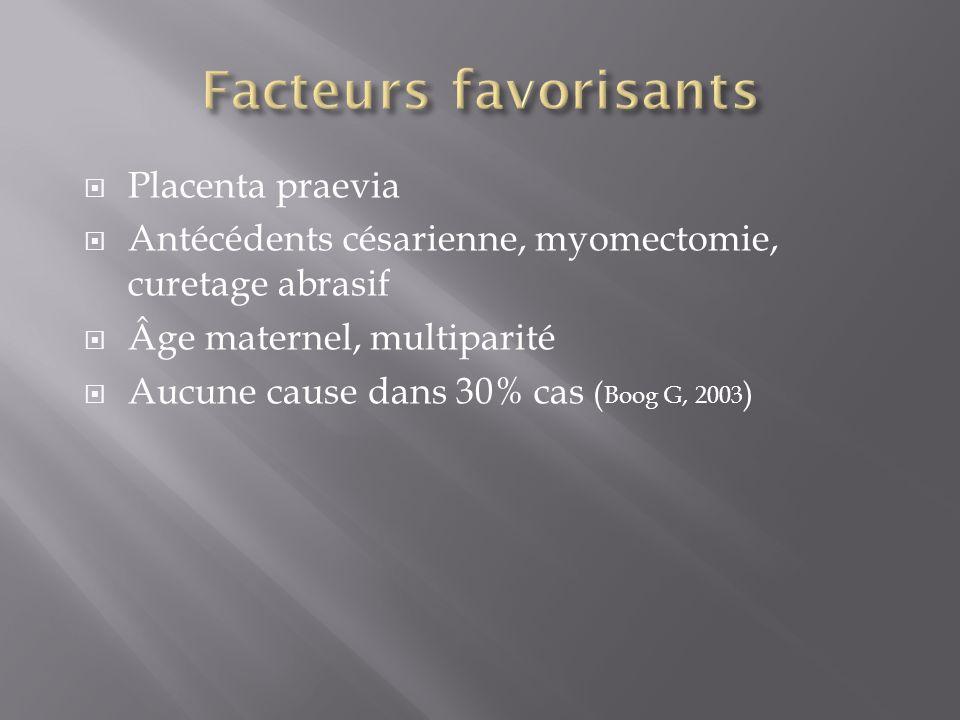 Placenta praevia Antécédents césarienne, myomectomie, curetage abrasif Âge maternel, multiparité Aucune cause dans 30% cas ( Boog G, 2003 )