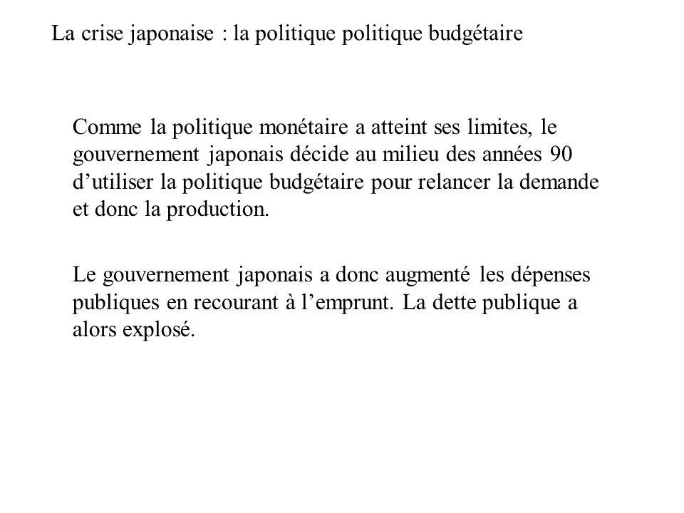 19911994199920022005 Dette publique (en % du PIB) 68 %84 %130 %160 %191 % La crise japonaise : la politique politique budgétaire Source : AMECO (Commission européenne)